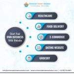 65_Start Your Own Business Website