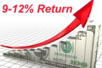 Trust Deed Investing In California – California Trust Deed Investments
