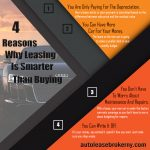 9 Auto Lease Broker NY   4 Reasons Why Leasing Is Smarter That Buying